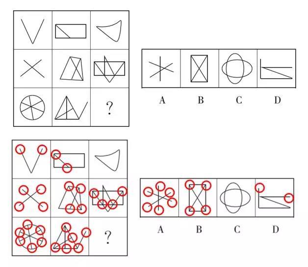 第一个图形五角星可以一笔画,第二个图形奇点个数为0可以一笔画,第三图片